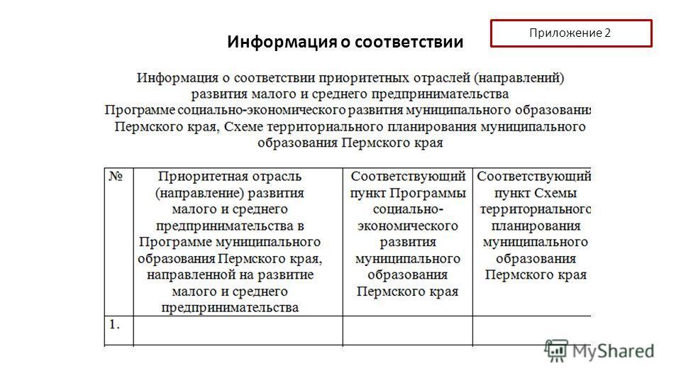 Информация о соответствии Приложение 2