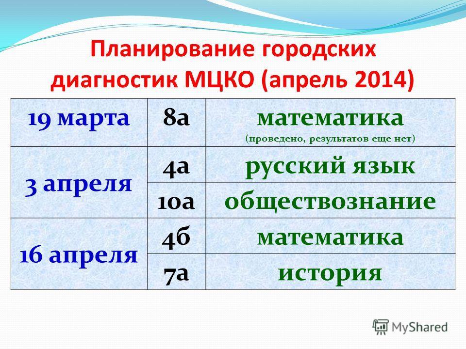 Планирование городских диагностик МЦКО (апрель 2014) 19 марта8аматематика (проведено, результатов еще нет) 3 апреля 4арусский язык 10аобществознание 16 апреля 4бматематика 7аистория