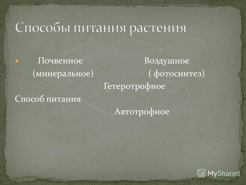 Почвенное Воздушное (минеральное) ( фотосинтез) Гетеротрофное Способ питания Автотрофное