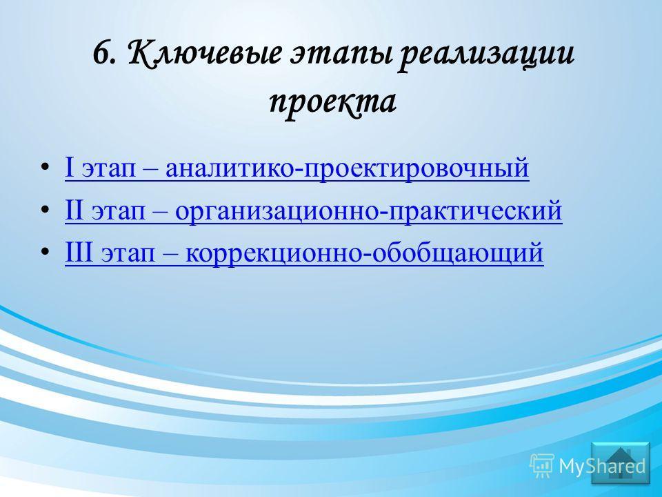 6. Ключевые этапы реализации проекта I этап – аналитико-проектировочный I этап – аналитико-проектировочный II этап – организационно-практический II этап – организационно-практический III этап – коррекционно-обобщающий III этап – коррекционно-обобщающ