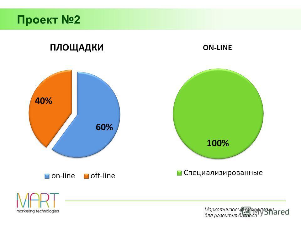Маркетинговые технологии для развития бизнеса Проект 2