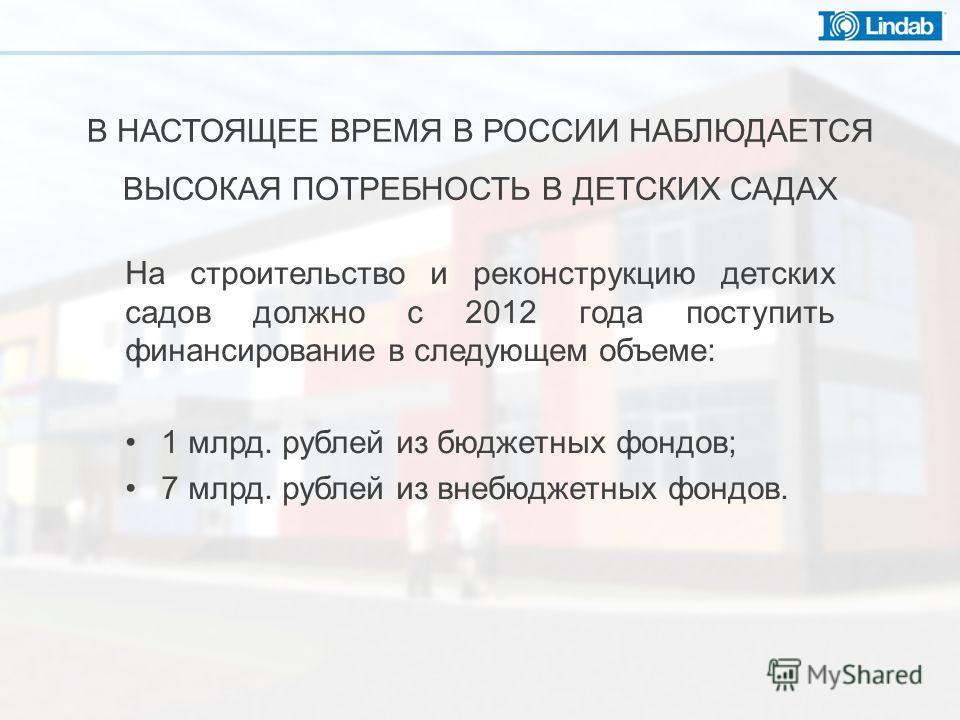 На строительство и реконструкцию детских садов должно с 2012 года поступить финансирование в следующем объеме: 1 млрд. рублей из бюджетных фондов; 7 млрд. рублей из внебюджетных фондов. В НАСТОЯЩЕЕ ВРЕМЯ В РОССИИ НАБЛЮДАЕТСЯ ВЫСОКАЯ ПОТРЕБНОСТЬ В ДЕТ