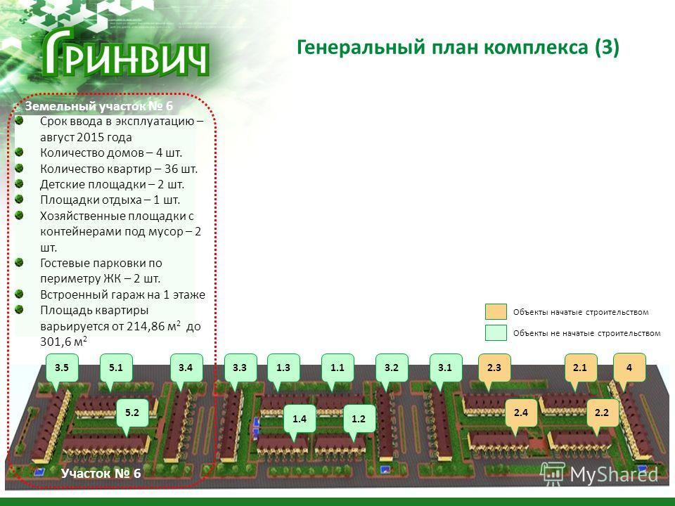 4 2.1 2.2 2.3 2.4 3.13.21.1 1.2 1.3 1.4 3.33.45.1 5.2 3.5 Генеральный план комплекса (3) Срок ввода в эксплуатацию – август 2015 года Количество домов – 4 шт. Количество квартир – 36 шт. Детские площадки – 2 шт. Площадки отдыха – 1 шт. Хозяйственные