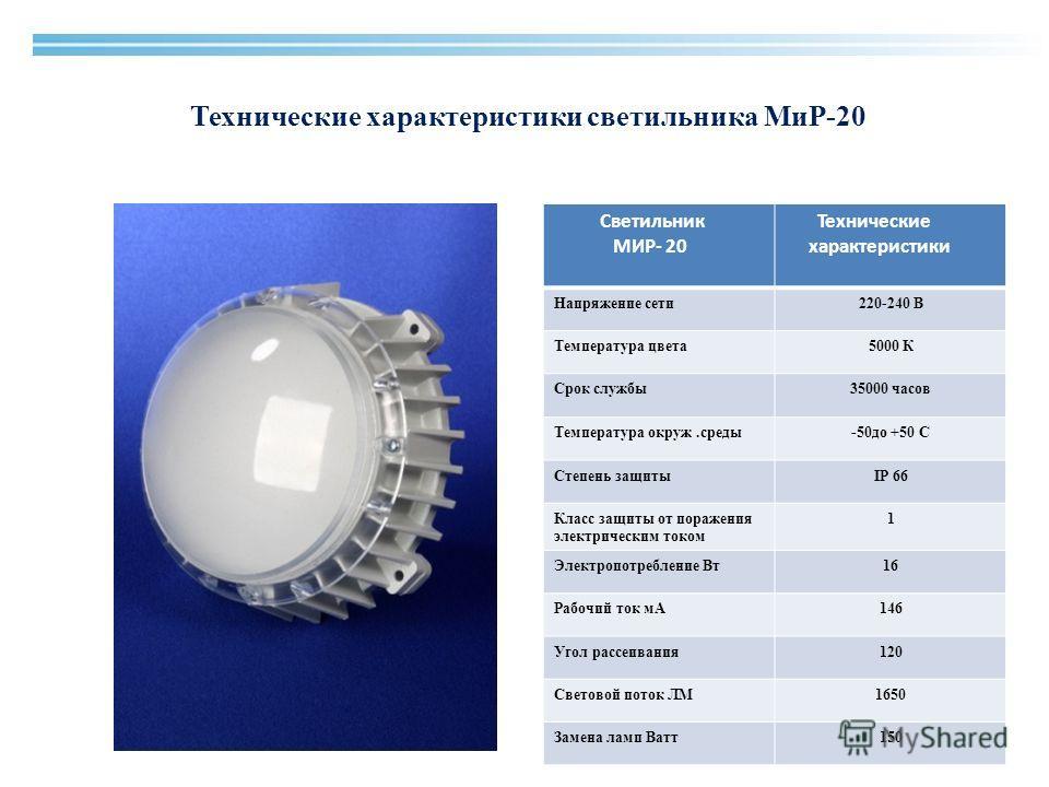 Технические характеристики светильника МиР-20 Светильник МИР- 20 Технические характеристики Напряжение сети220-240 В Температура цвета5000 К Срок службы35000 часов Температура окруж.среды-50до +50 С Степень защитыIP 66 Класс защиты от поражения элект