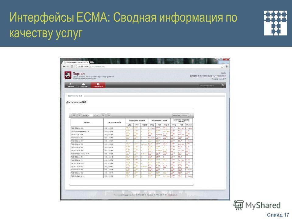 Слайд 17 Интерфейсы ЕСМА: Сводная информация по качеству услуг