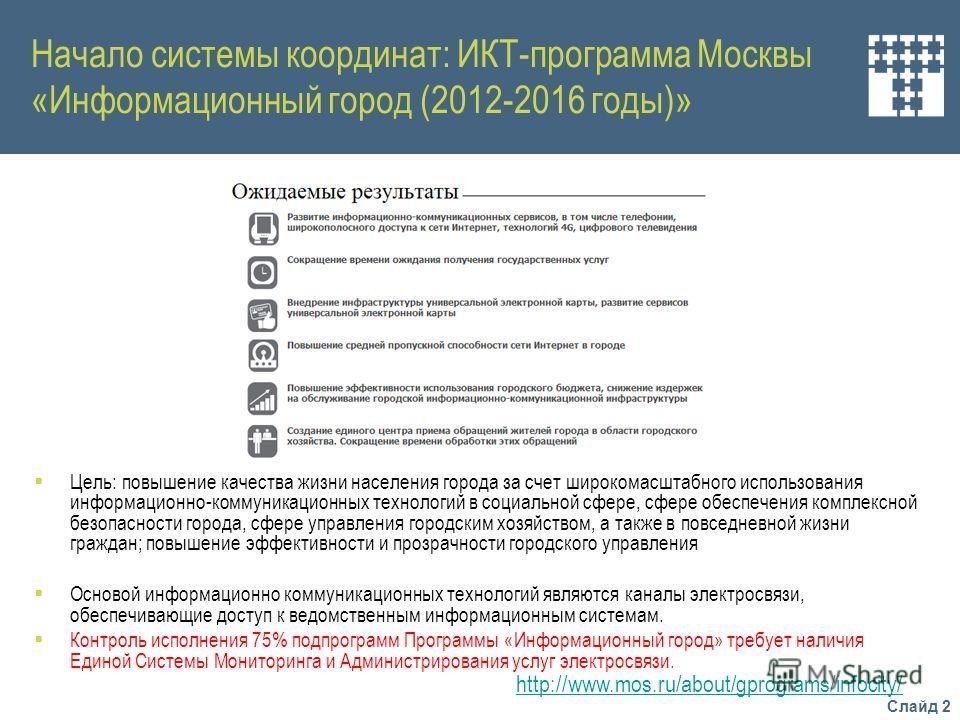 Слайд 2 Начало системы координат: ИКТ-программа Москвы «Информационный город (2012-2016 годы)» Цель: повышение качества жизни населения города за счет широкомасштабного использования информационно-коммуникационных технологий в социальной сфере, сфере
