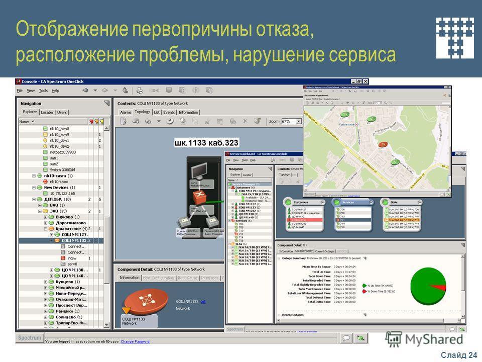 Слайд 24 Отображение первопричины отказа, расположение проблемы, нарушение сервиса