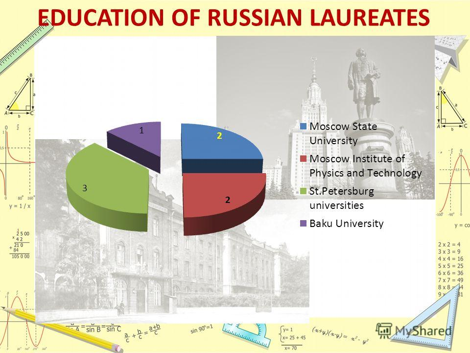 EDUCATION OF RUSSIAN LAUREATES
