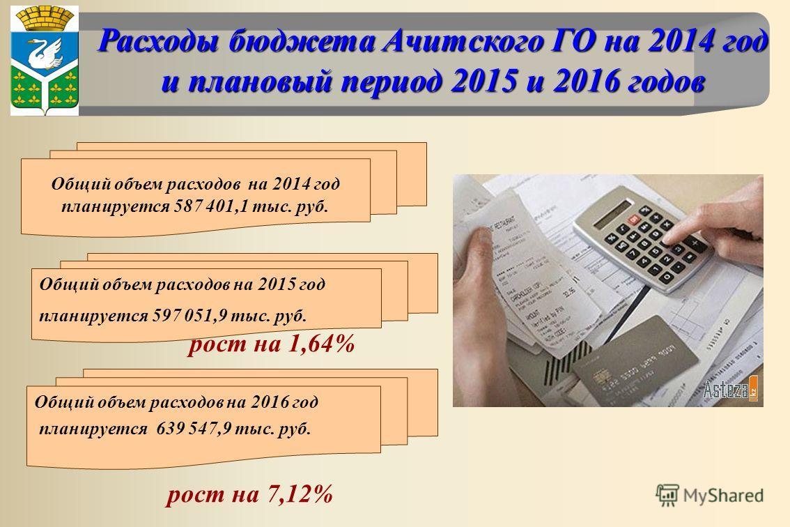 Расходы бюджета Ачитского ГО на 2014 год и плановый период 2015 и 2016 годов Расходы бюджета Ачитского ГО на 2014 год и плановый период 2015 и 2016 годов Общий объем расходов на 2014 год планируется 587 401,1 тыс. руб. Общий объем расходов на 2015 го