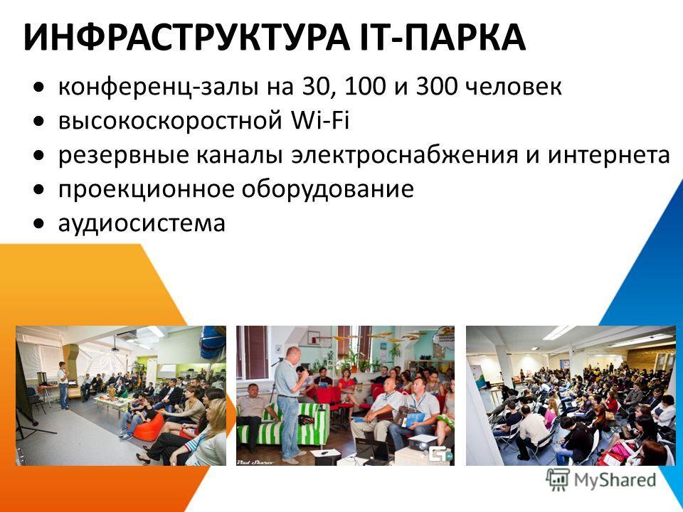 ИНФРАСТРУКТУРА IT-ПАРКА конференц-залы на 30, 100 и 300 человек высокоскоростной Wi-Fi резервные каналы электроснабжения и интернета проекционное оборудование аудиосистема