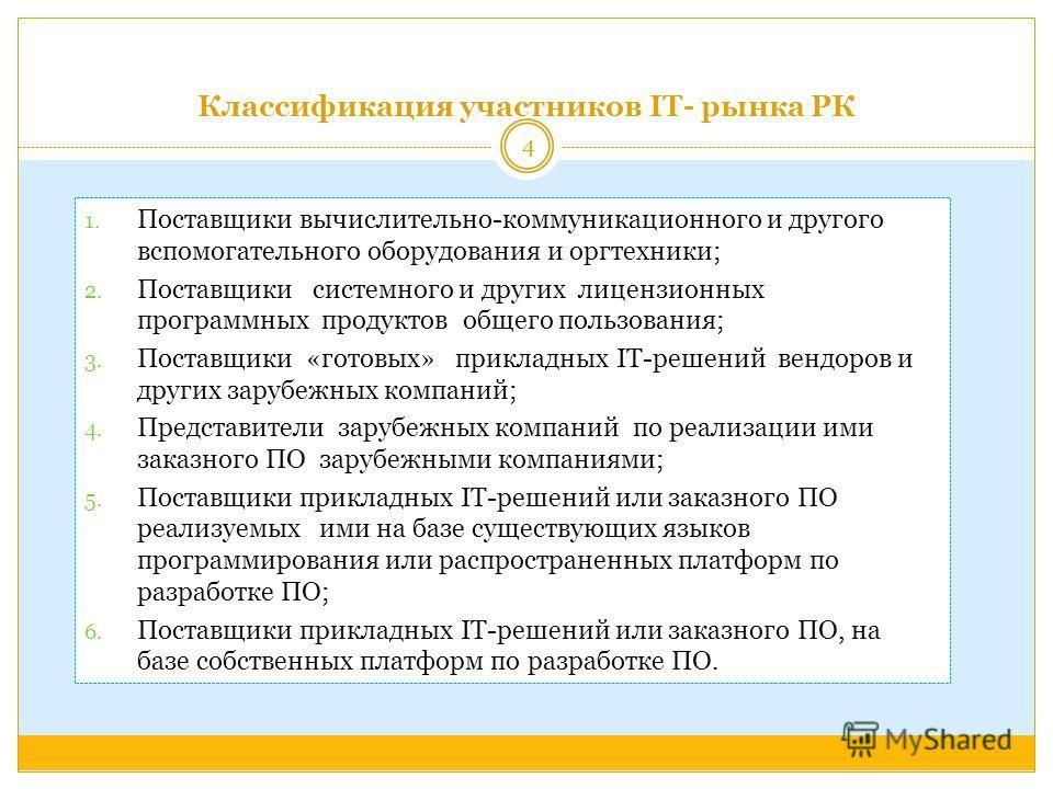 Классификация участников IT- рынка РК 1. Поставщики вычислительно-коммуникационного и другого вспомогательного оборудования и оргтехники; 2. Поставщики системного и других лицензионных программных продуктов общего пользования; 3. Поставщики «готовых»