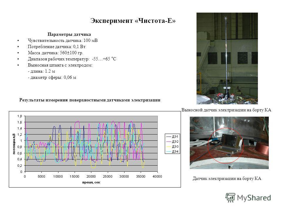 Датчик электризации на борту КА Эксперимент «Чистота-Е» Параметры датчика Чувствительность датчика: 100 мВ Потребление датчика: 0,1 Вт Масса датчика: 560 100 гр. Диапазон рабочих температур: -55…+65 °С Выносная штанга с электродом: - длина: 1.2 м - д