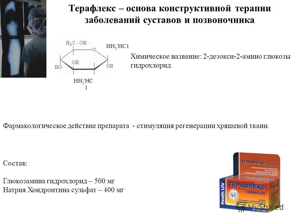 Терафлекс – основа конструктивной терапии заболеваний суставов и позвоночника Состав: Глюкозамина гидрохлорид – 500 мг Натрия Хондроитина сульфат – 400 мг Химическое название: 2-дезокси-2-амино глюкозы гидрохлорид НН 2 'НС 1 Фармакологическое действи