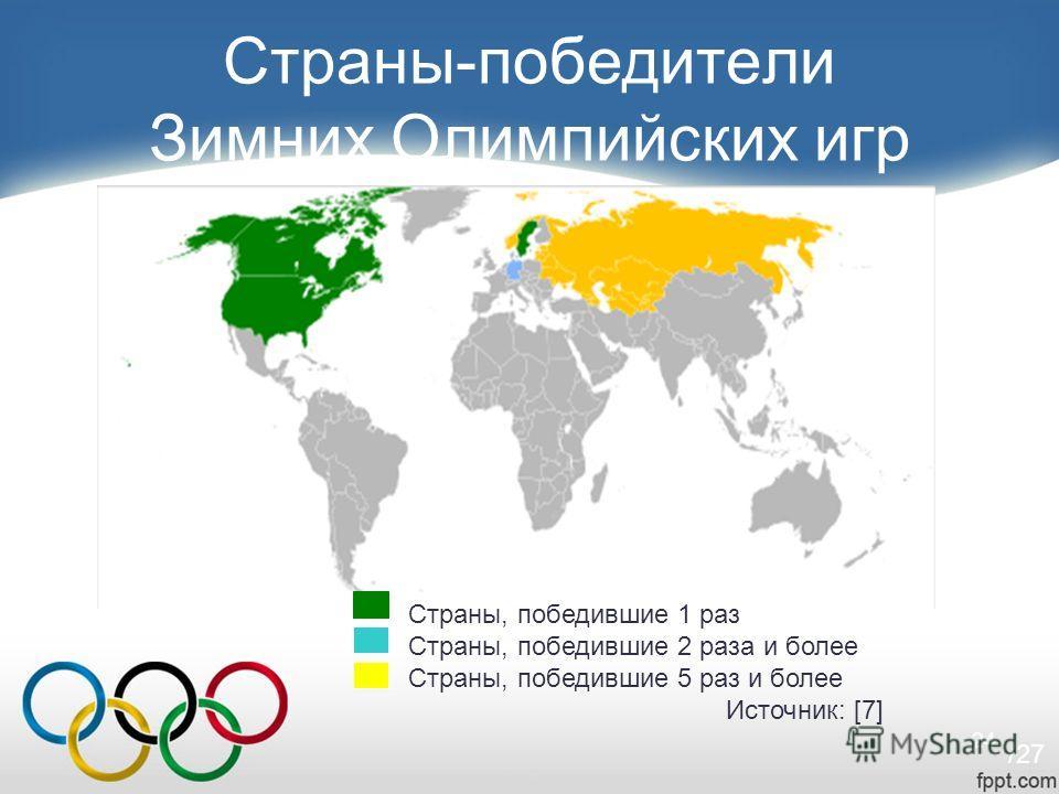 24 Страны-победители Зимних Олимпийских игр Страны, победившие 1 раз Страны, победившие 2 раза и более Страны, победившие 5 раз и более Источник: [7] /27