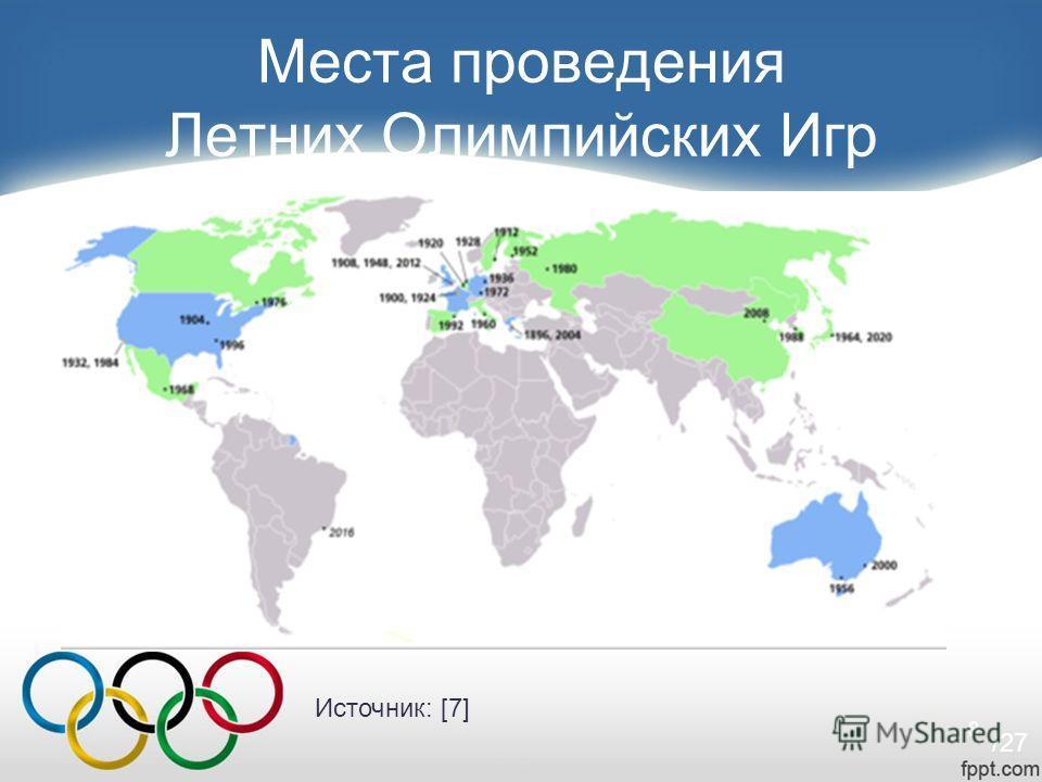 8 Места проведения Летних Олимпийских Игр Источник: [7] /27