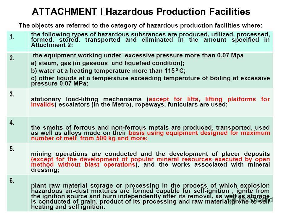 Приложение 1. Опасные производственные объекты 1. получаются, используются, перерабатываются, образуются, хранятся, транспортируются, уничтожаются опасные вещества в количествах, указанных в Приложении 2 2. используется оборудование, работающее под и