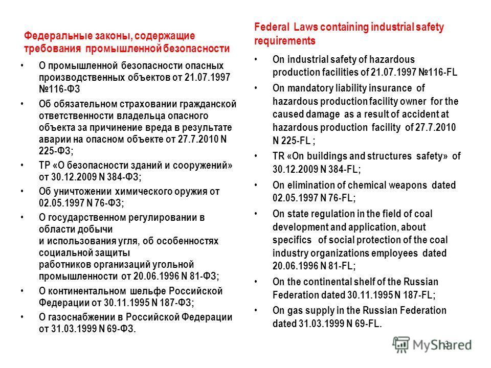 Международное законодательство по промышленной безопасности Конвенция о трансграничном воздействии промышленных аварий,ООН,1992 Конвенция по предотвращению промышленных аварий,МОТ,1993 (ратифицирована в России 30.11.2011 366-ФЗ) Директива о предотвра