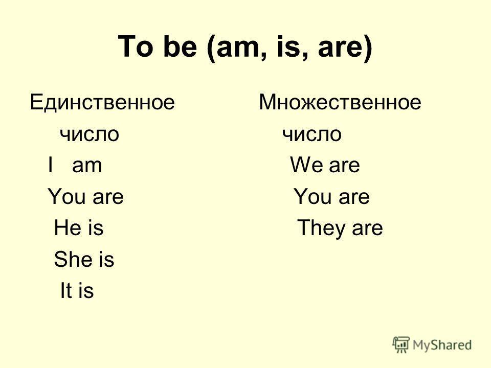 To be (am, is, are) Единственное Множественное число число I am We are You are You are He is They are She is It is