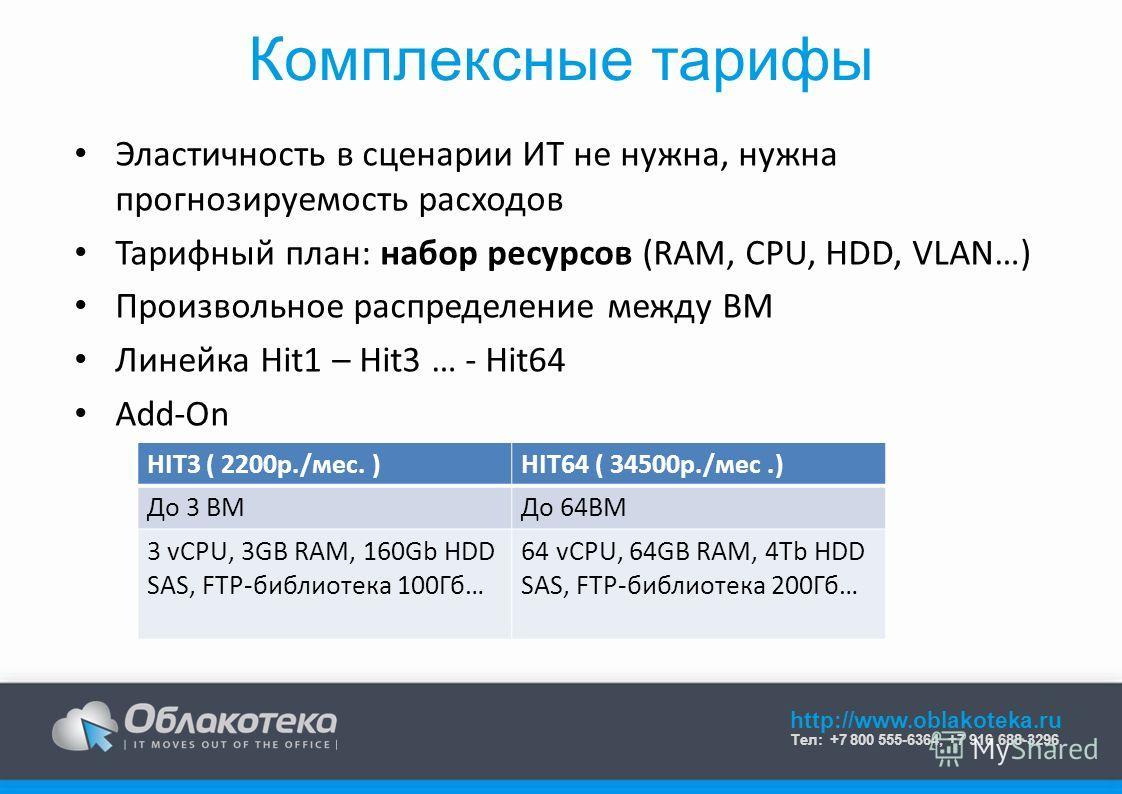 http://www.oblakoteka.ru Тел: +7 800 555-6364, +7 916 688-3296 Комплексные тарифы Эластичность в сценарии ИТ не нужна, нужна прогнозируемость расходов Тарифный план: набор ресурсов (RAM, CPU, HDD, VLAN…) Произвольное распределение между ВМ Линейка Hi
