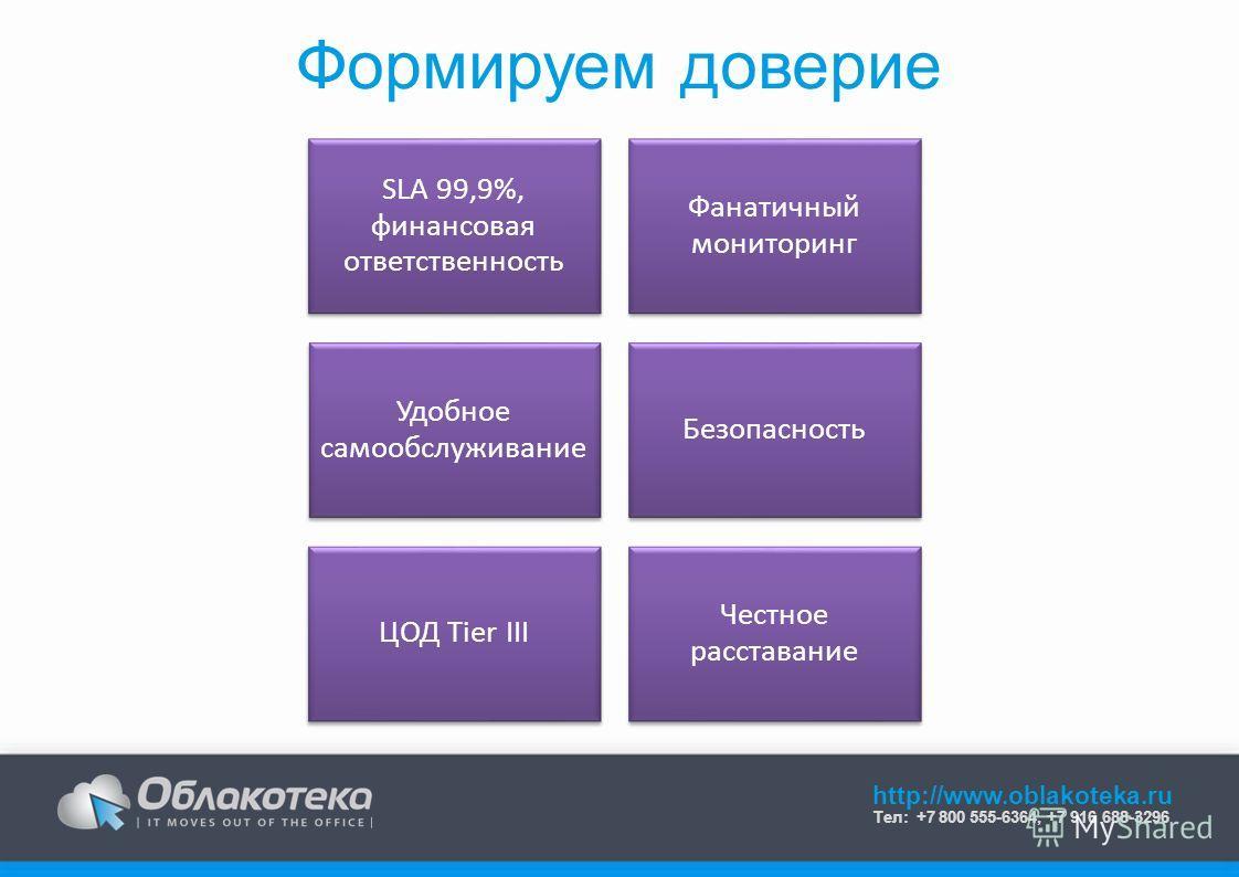 SLA 99,9%, финансовая ответственность Фанатичный мониторинг Удобное самообслуживание Безопасность ЦОД Tier III Честное расставание http://www.oblakoteka.ru Тел: +7 800 555-6364, +7 916 688-3296 Формируем доверие