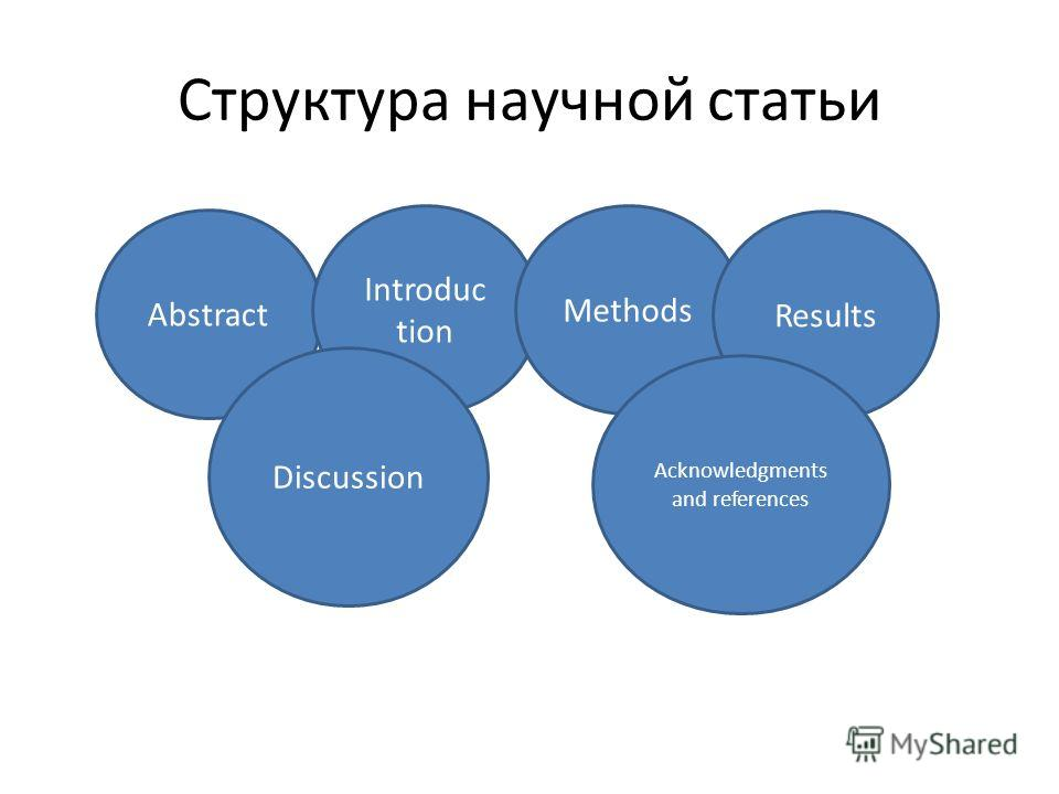 Структура научной статьи Abstract Introduc tion Methods Results Discussion Acknowledgments and references