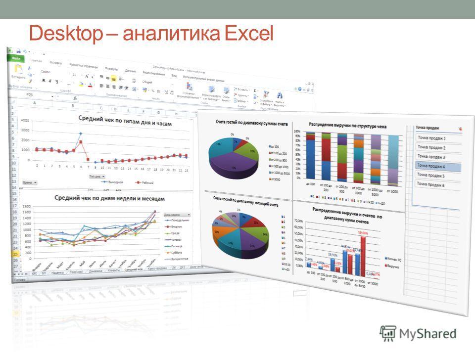 Desktop – аналитика Excel