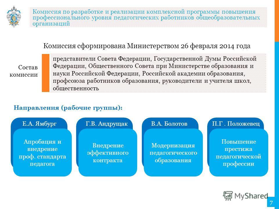 Комиссия по разработке и реализации комплексной программы повышения профессионального уровня педагогических работников общеобразовательных организаций Комиссия сформирована Министерством 26 февраля 2014 года представители Совета Федерации, Государств