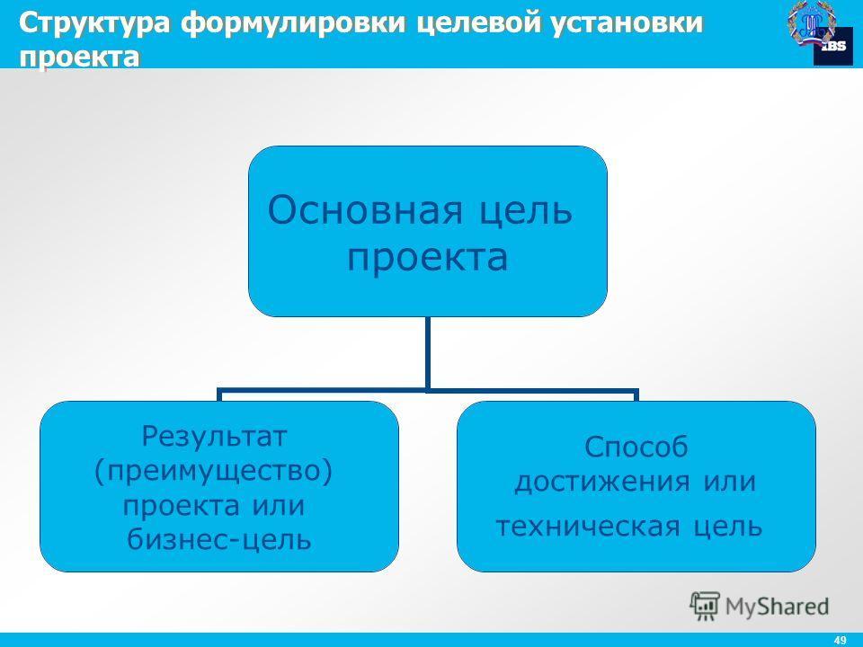 49 Структура формулировки целевой установки проекта Основная цель проекта Результат (преимущество) проекта или бизнес-цель Способ достижения или техническая цель