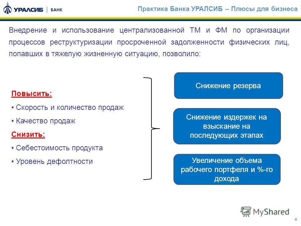 Презентация на тему Развитие направления реструктуризации  4 4 Практика Банка УРАЛСИБ Плюсы для бизнеса Внедрение и использование