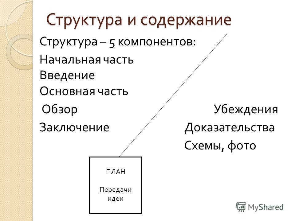 Структура и содержание Структура – 5 компонентов : Начальная часть Введение Основная часть ОбзорУбеждения ЗаключениеДоказательства Схемы, фото ПЛАН Передачи идеи