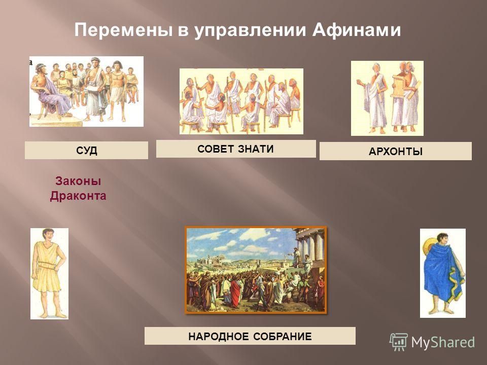 НАРОДНОЕ СОБРАНИЕ АРХОНТЫ СОВЕТ ЗНАТИ СУД Законы Драконта Перемены в управлении Афинами