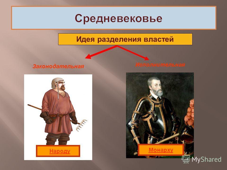Идея разделения властей Народу Монарху Законодательная Исполнительная