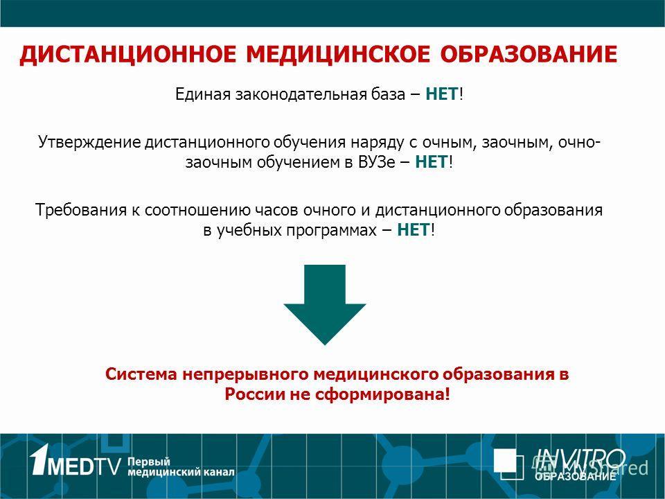 ДИСТАНЦИОННОЕ МЕДИЦИНСКОЕ ОБРАЗОВАНИЕ Система непрерывного медицинского образования в России не сформирована! Единая законодательная база – НЕТ! Утверждение дистанционного обучения наряду с очным, заочным, очно- заочным обучением в ВУЗе – НЕТ! Требов