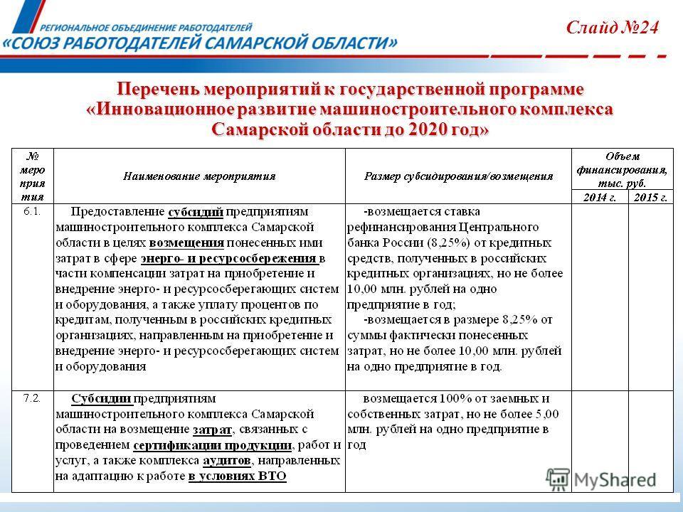 Перечень мероприятий к государственной программе «Инновационное развитие машиностроительного комплекса Самарской области до 2020 год» Слайд 24