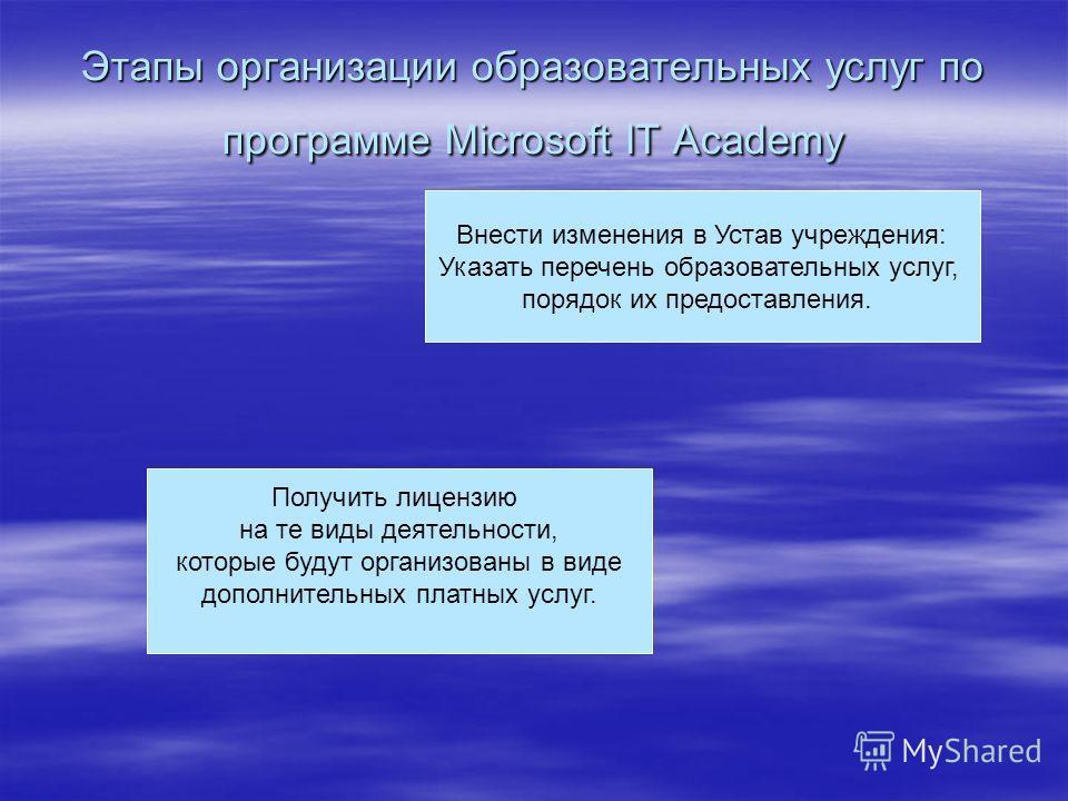 Этапы организации образовательных услуг по программе Microsoft IT Academy Внести изменения в Устав учреждения: Указать перечень образовательных услуг, порядок их предоставления. Получить лицензию на те виды деятельности, которые будут организованы в