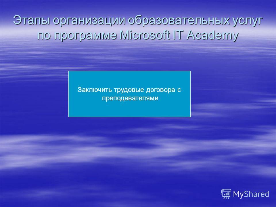 Этапы организации образовательных услуг по программе Microsoft IT Academy Заключить трудовые договора с преподавателями