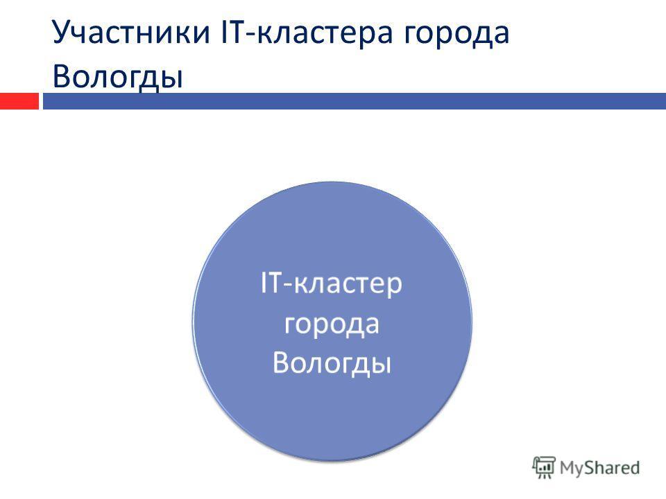 Участники IT- кластера города Вологды