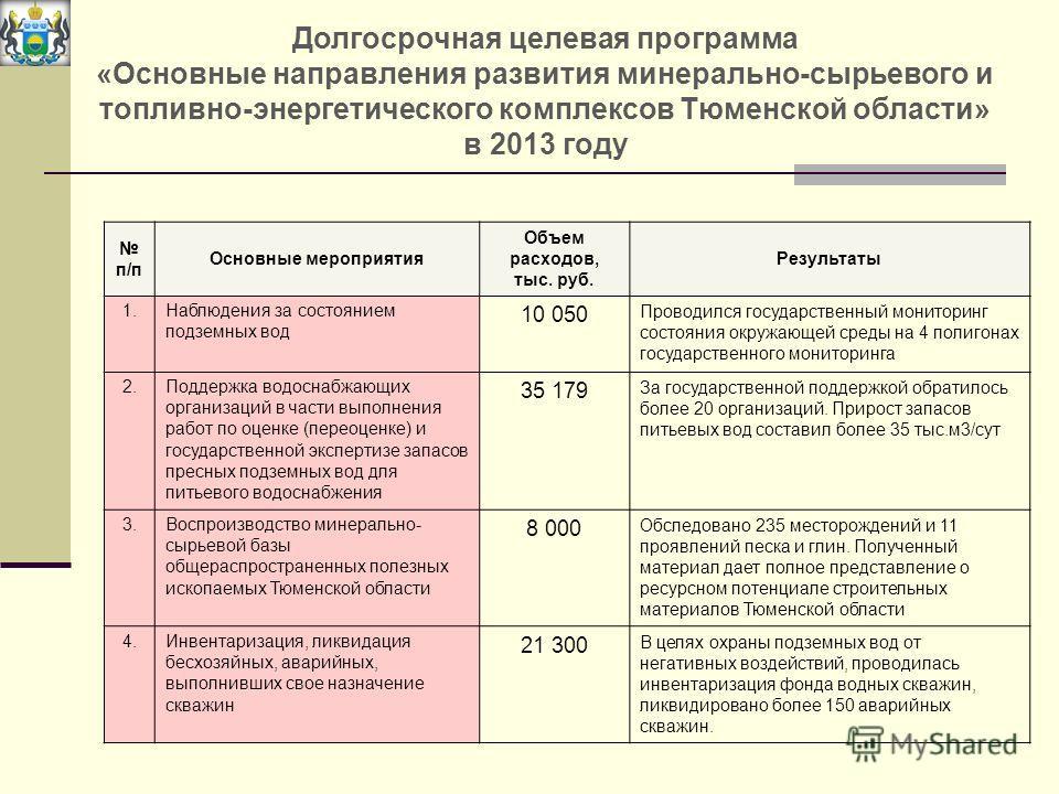 Долгосрочная целевая программа «Основные направления развития минерально-сырьевого и топливно-энергетического комплексов Тюменской области» в 2013 году п/п Основные мероприятия Объем расходов, тыс. руб. Результаты 1.Наблюдения за состоянием подземных