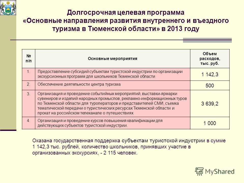 Долгосрочная целевая программа «Основные направления развития внутреннего и въездного туризма в Тюменской области» в 2013 году п/п Основные мероприятия Объем расходов, тыс. руб. 1.Предоставление субсидий субъектам туристской индустрии по организации