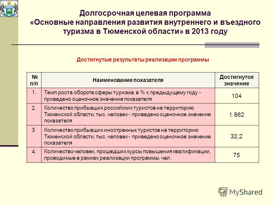 Долгосрочная целевая программа «Основные направления развития внутреннего и въездного туризма в Тюменской области» в 2013 году п/п Наименование показателя Достигнутое значение 1.Темп роста оборота сферы туризма, в % к предыдущему году - приведено оце