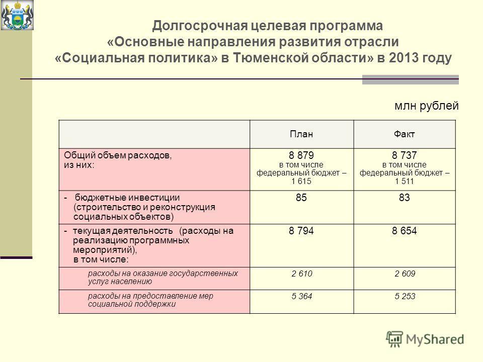 Долгосрочная целевая программа «Основные направления развития отрасли «Социальная политика» в Тюменской области» в 2013 году ПланФакт Общий объем расходов, из них: 8 879 в том числе федеральный бюджет – 1 615 8 737 в том числе федеральный бюджет – 1