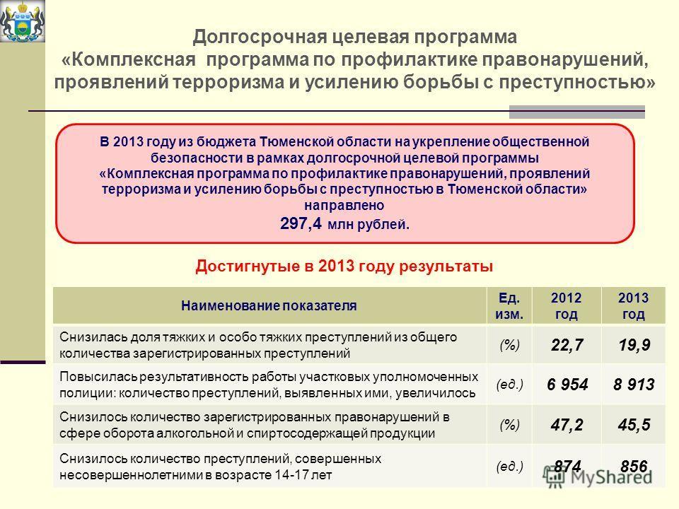 В 2013 году из бюджета Тюменской области на укрепление общественной безопасности в рамках долгосрочной целевой программы «Комплексная программа по профилактике правонарушений, проявлений терроризма и усилению борьбы с преступностью в Тюменской област