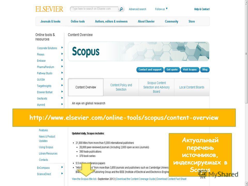http://www.elsevier.com/online-tools/scopus/content-overview Актуальный перечень источников, индексируемых в Scopus