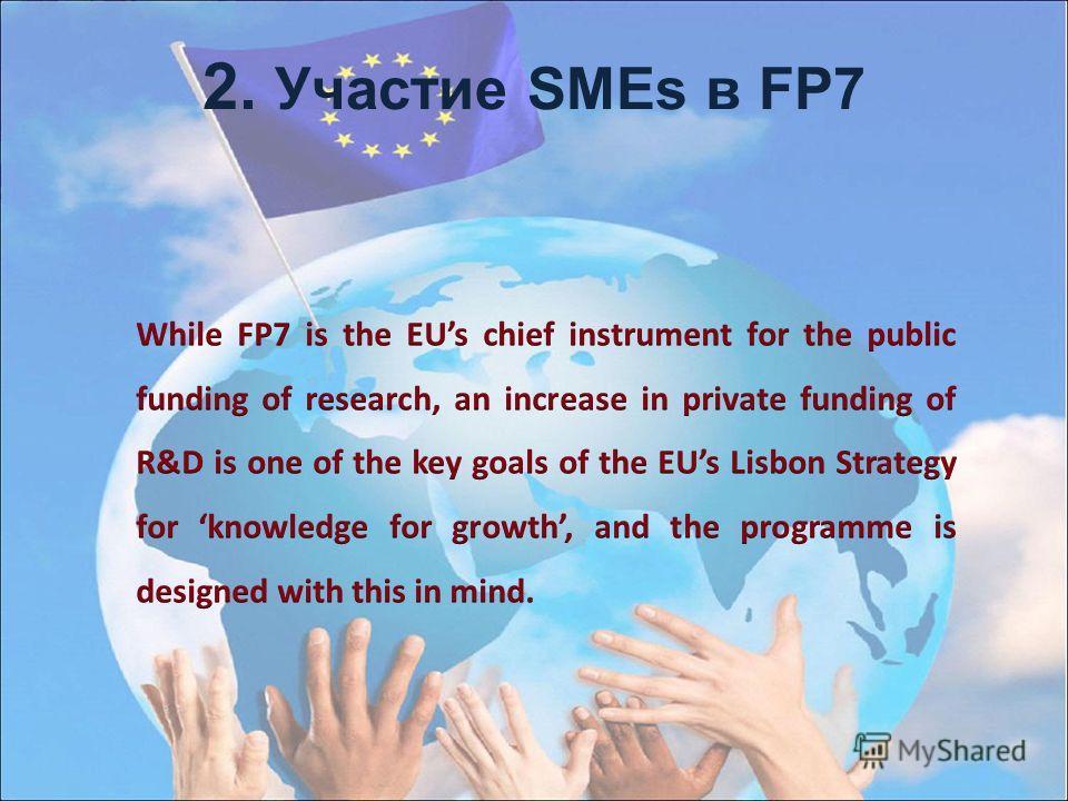 2. Участие SMEs в FP7