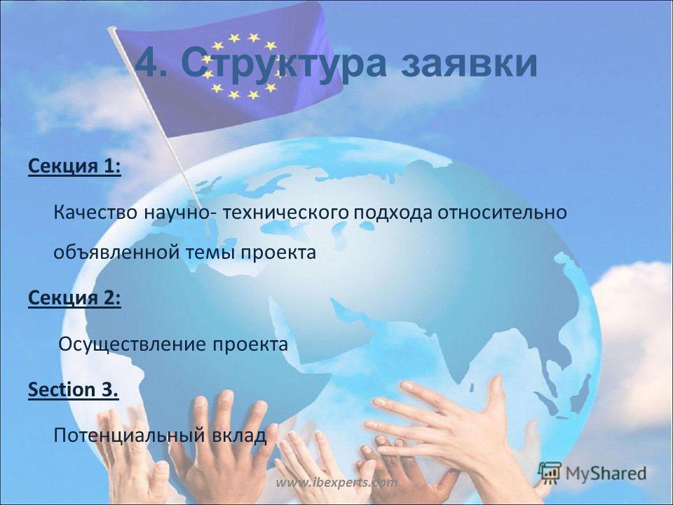www.ibexperts.com