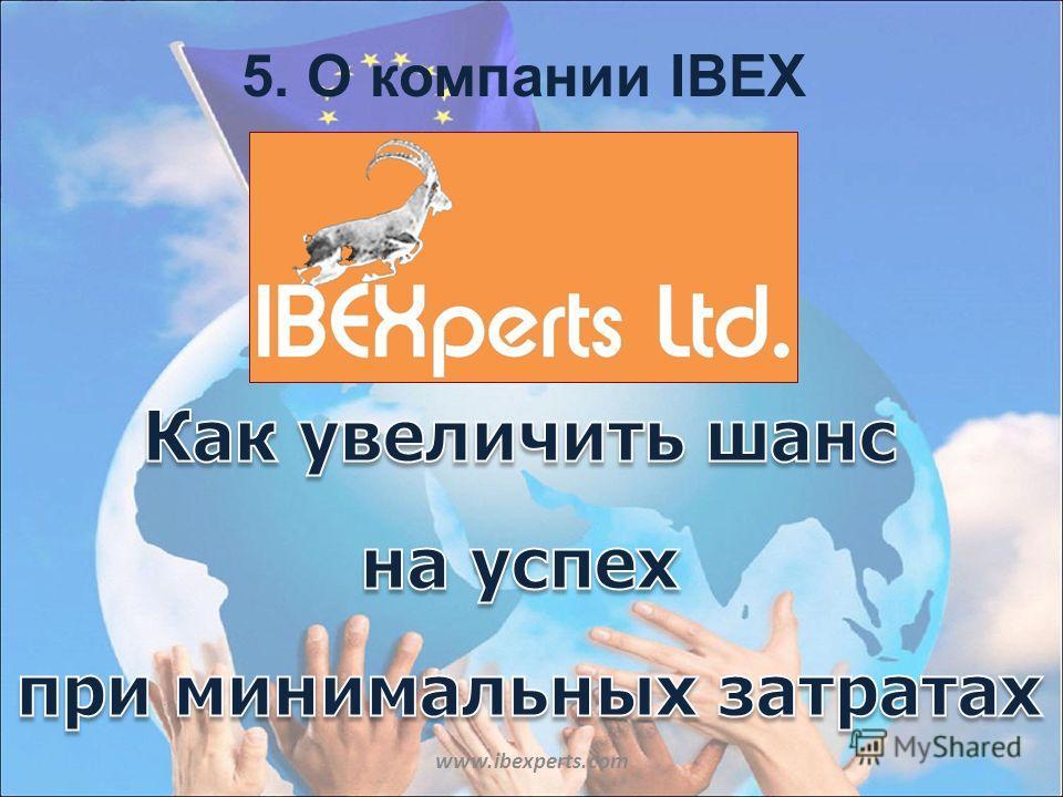 5. О компании IBEX