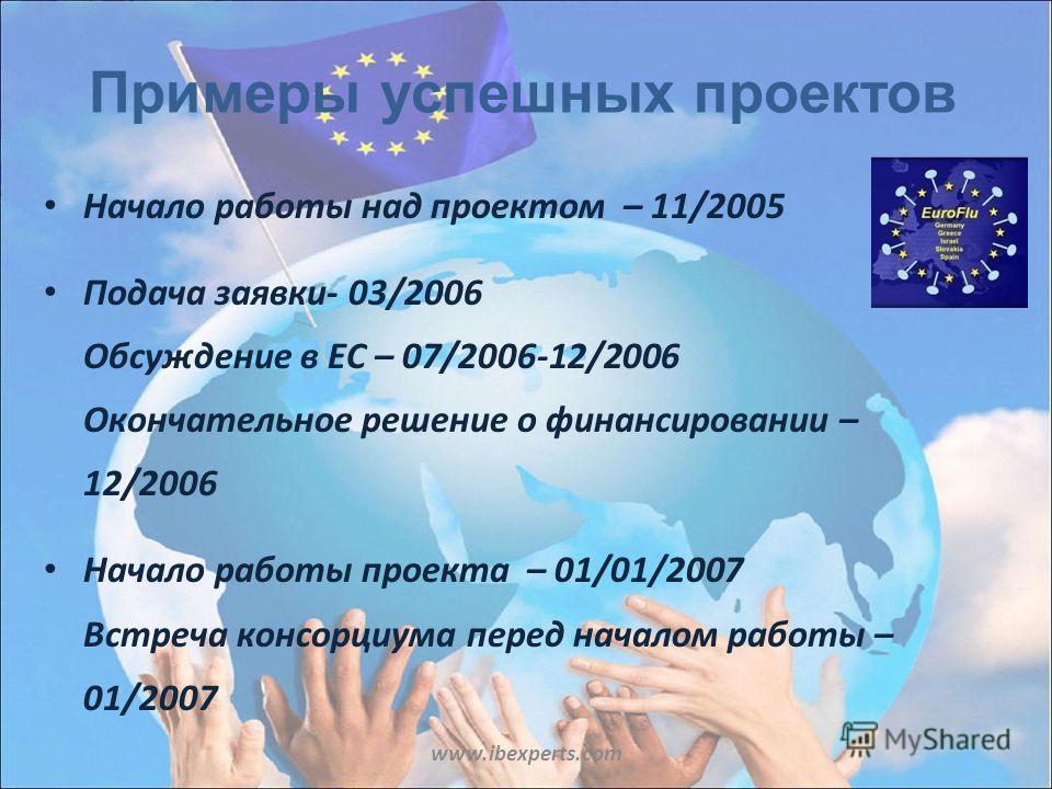 Примеры успешных проектов Начало работы над проектом – 11/2005 Подача заявки- 03/2006 Обсуждение в ЕС – 07/2006-12/2006 Окончательное решение о финансировании – 12/2006 Начало работы проекта – 01/01/2007 Встреча консорциума перед началом работы – 01/