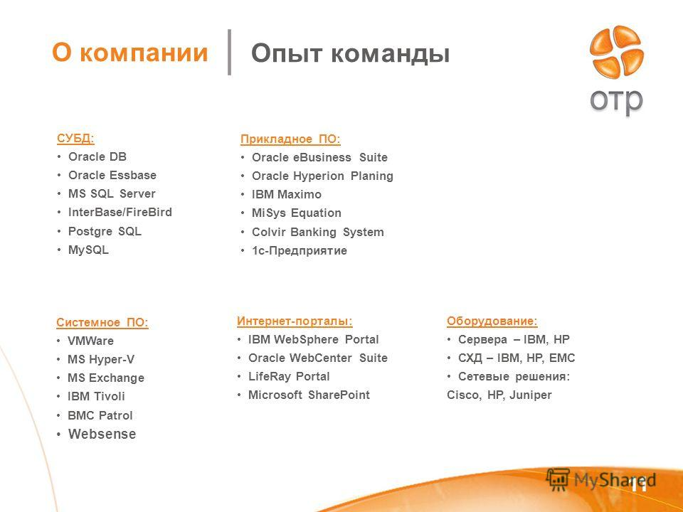 Опыт команды Прикладное ПО: Oracle eBusiness Suite Oracle Hyperion Planing IBM Maximo MiSys Equation Colvir Banking System 1c-Предприятие 11 СУБД: Oracle DB Oracle Essbase MS SQL Server InterBase/FireBird Postgre SQL MySQL Оборудование: Сервера – IBM
