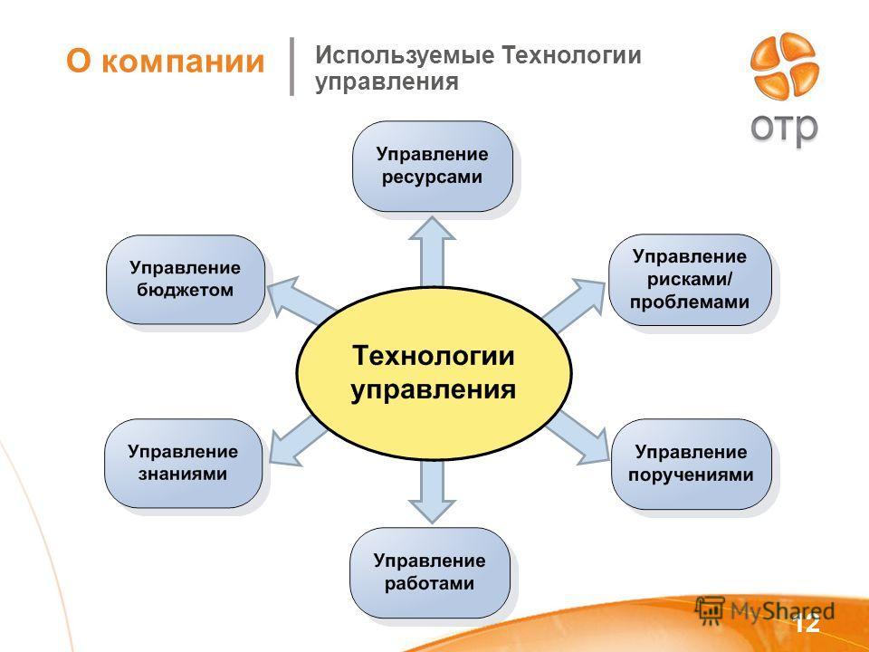 12 Используемые Технологии управления