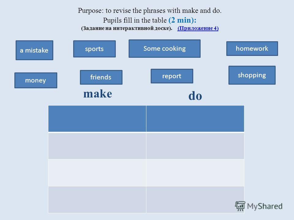 Purpose: to revise the phrases with make and do. Pupils fill in the table (2 min): (Задание на интерактивной доске). (Приложение 4)(Приложение 4) make do sports Some cooking homework money report friends shopping a mistake